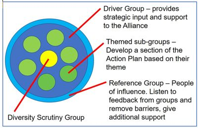 GM Food Poverty Alliance diagram for GM Poverty Action