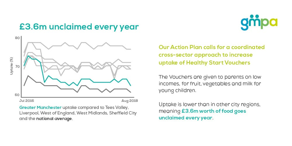 GMFPA Infographic 5 for GM Poverty Action