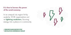 VCSE Inclusive Economy Infographic for GM Poverty Action