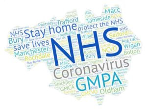 Coronavirus wordart for GM Poverty Action page