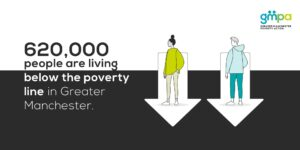 Poverty monitor infographic 1 for GM Poverty Action