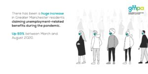 Poverty monitor infographic 6 for GM Poverty Action