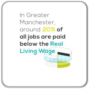 A review of Living Wage Week 2020