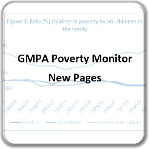 FI PM New Pages for GM Poverty Action